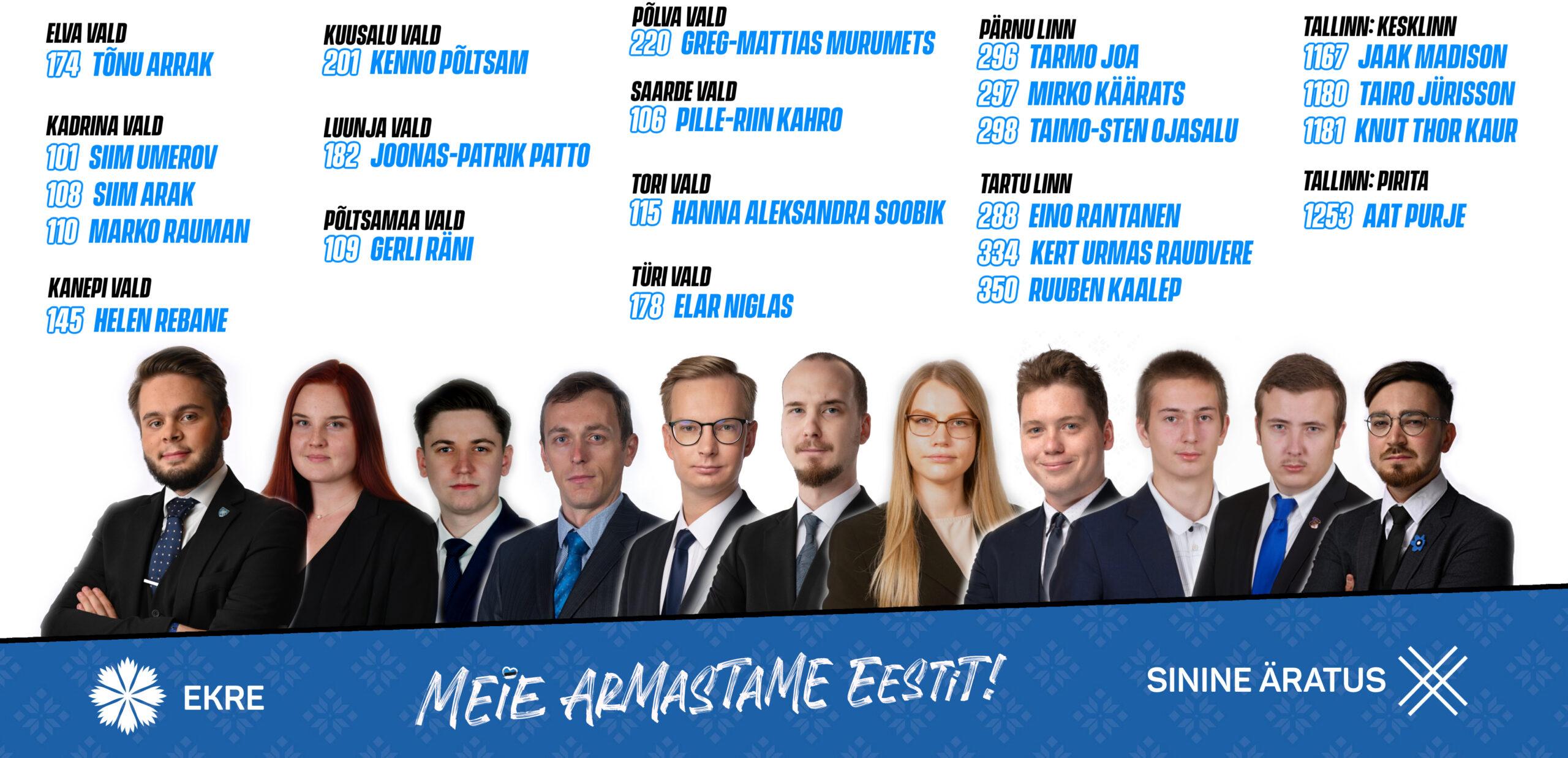 EKRE nimekirjas kandideerib 22 Sinise Äratuse noort üle eesti